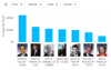 Interactive: Richest members of Congress
