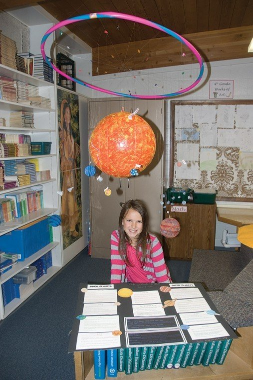 Projects on The Solar System For Middle School Solar System Projects For