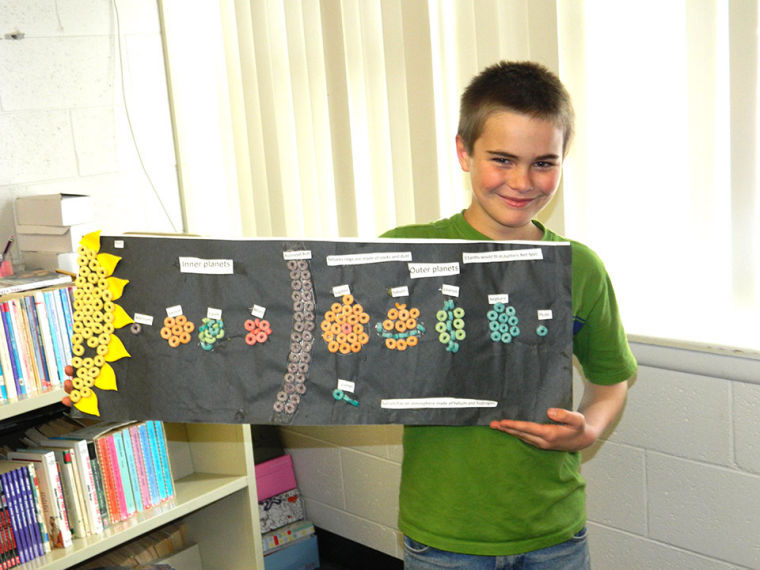 solar system project ideas for 4th grade - photo #45