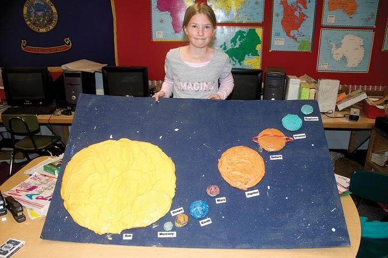 3rd Grade Lesson Plans  Educationcom