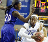 Women's College Basketball Roundup