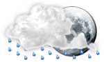 Broken Clouds