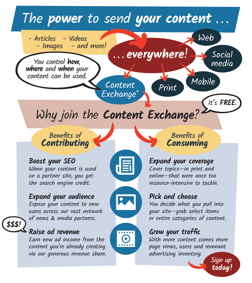 Unleash your content with TownNews.com's Content Exchange