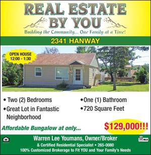 Real Estate By You