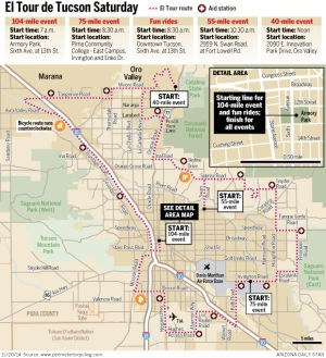 2014 El Tour de Tucson map