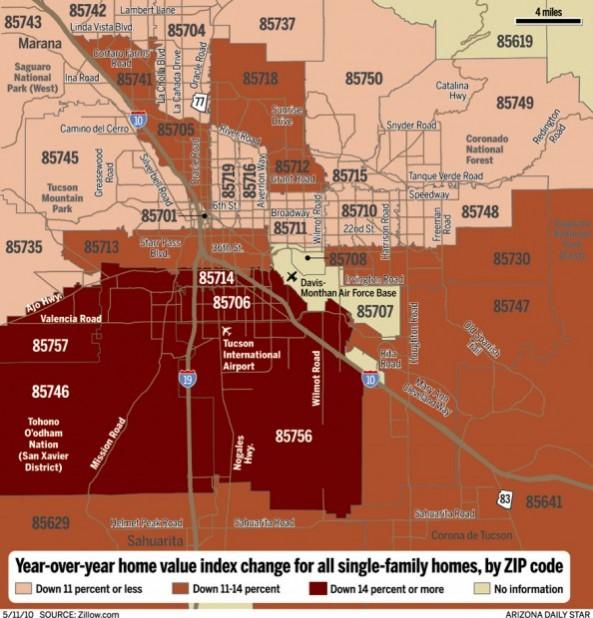 Tucson registration loans