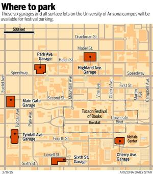 Parking at the Tucson Festival of Books