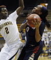 Women's college basketball Wildcats' second-half rally comes up short at No. 6 Cal