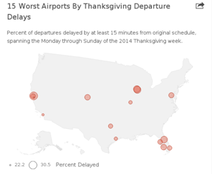 Thanksgiving travel