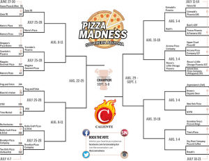 Pizza Madness: Fans square off on favs