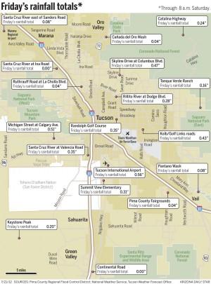 Tucson monsoon: Friday's rain totals