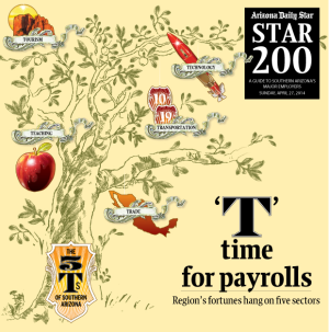 Employers: Get counted in Star 200