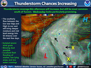 Tucson weather: Thunderstorms come back to town
