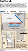 Airport Land sale