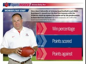 Sports Insider magazine updated with new pages