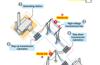 Interactive: How we get electricity