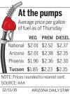 Statewide average gas price near $2