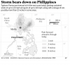 Philippines, in 'state of calamity,' bracing for 2nd typhoon in 8 days