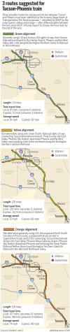 3 alternative routes proposed for Tucson-Phoenix commuter rail line