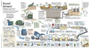 Beyond the barrel: Following where your refuse, recyclables go on collection day