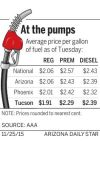Gas prices well below $2 in Tucson