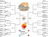 11 Pizza Madness bracket