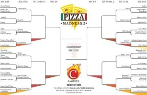 Pizza Madness: Vote now