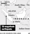 Indonesian quake traps thousands
