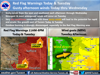 Tucson weather: Gusty winds, fire warnings