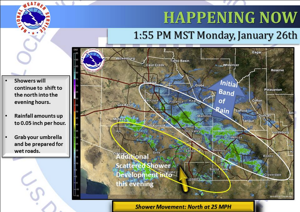 Tucson weather: Scattered showers continue tonight
