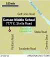 TUSD looks at closing Carson, on east side