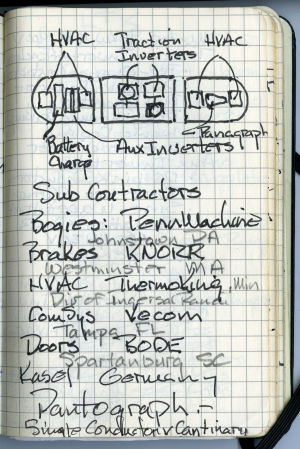 Tucson in 100 Objects — streetcar notebook