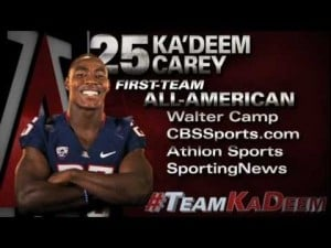 Arizona Wildcats football: Watch the UA's Heisman 'hype' video