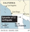 Rare quake lightly shakes Tucson