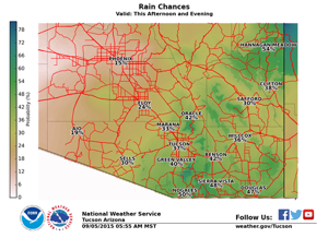 Tucson weather: Cloudy skies and 85 degrees