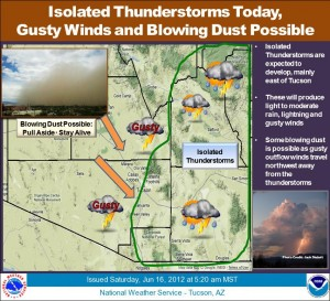 Tucson monsoon: Possible rain, blowing dust in today's forecast