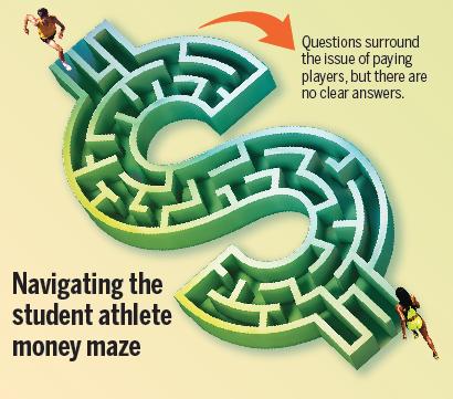 Graphics: Navigating the student athlete money maze