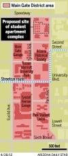Map: UA-area high-rise clears legal hurdle