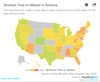 Interactive: States Where Homes Fly Off the Shelves Fastest