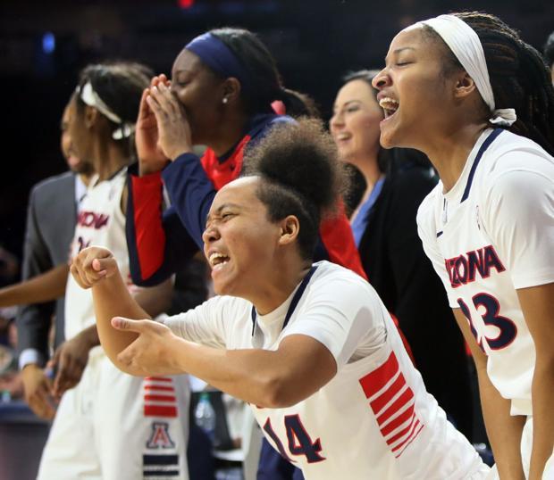 Photos: UA vs. Kansas womens basketball