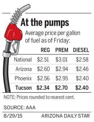 Gas prices plunge with price of crude