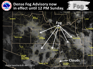 Tucson weather: dense fog advisory for morning