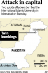 Suicide attack kills 4 students at Islamic university in Pakistan
