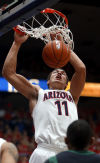 University of Arizona vs Cal Poly