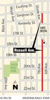 Russell Avenue