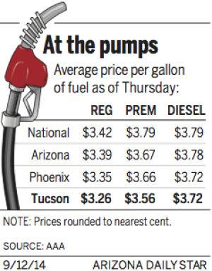 Arizona gas prices at $3.39 per gallon