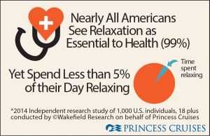 Americans Not Getting Enough Relaxation Time