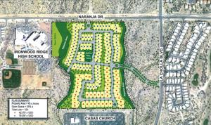 Oro Valley Land