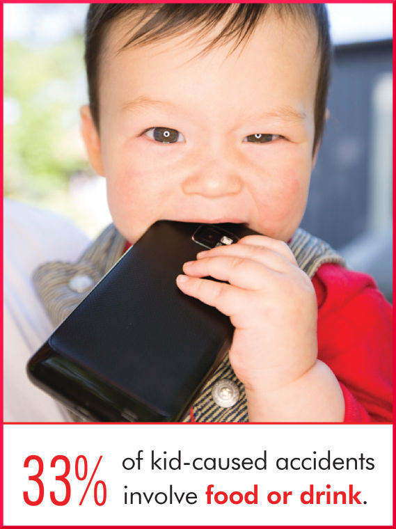 kids technology damage