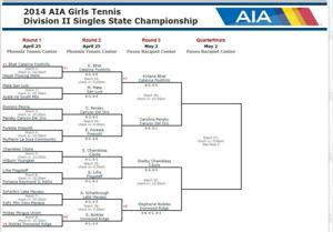 DII Girls Tennis